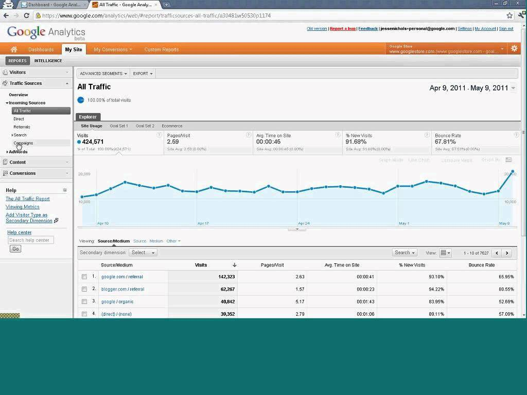 Analytics For Agencies #1 – Introducing the New Version of Google Analytics