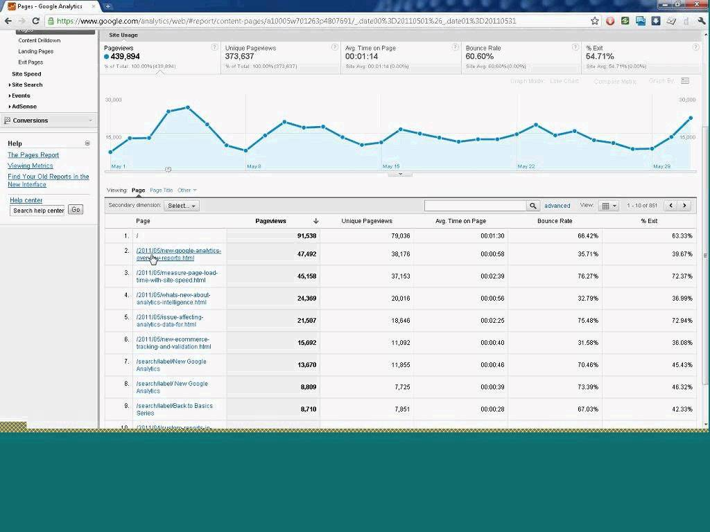 Analytics for Agencies #2 – Exciting Insights with Light Speed Analysis