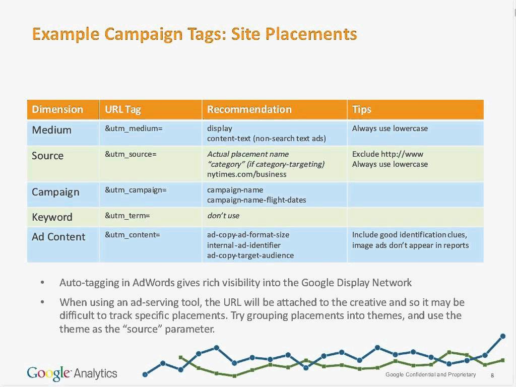 Analytics for Agencies  #3  Measuring Multi-Channel Media