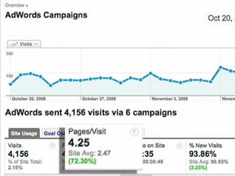 GA in 60 Seconds: Linking AdWords & Analytics